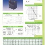 Battery 5.4Ah 12v HIPOW
