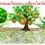 เชื้อราไตรโคเดอร์มา ชนิดน้ำ ป้องกันโรคพืช thumbnail 17
